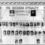 The Skouras Dynasty family tree from 1850 to 1970 prepared by Evan (Evangelos) Skouras in 1970.